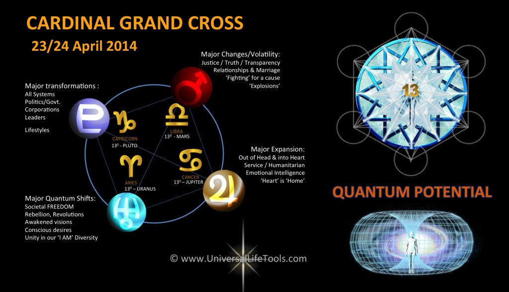 Cardinal_Grand_Cross