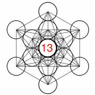 Metatrons_Cube_13_Sphere