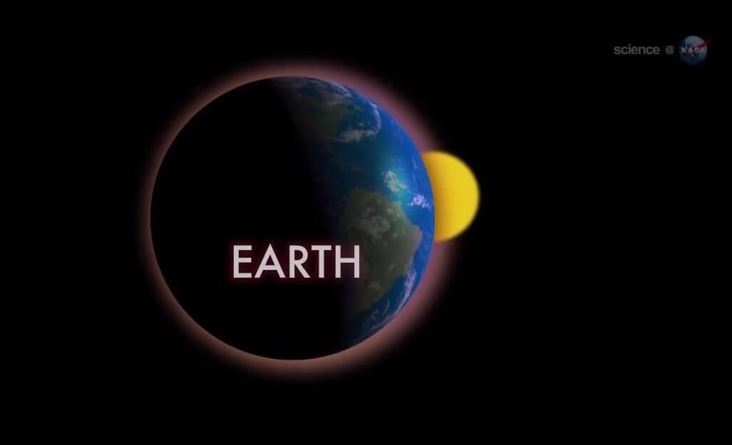 8 октомври – Пълно лунно затъмнение отключва кутията на Пандора